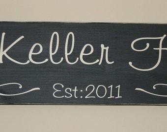 Popular items for family established wood signs on Etsy