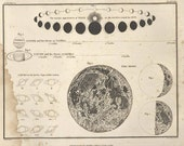 Antique map of the Moon, Antique world maps, ancient maps, jamieson plate, 24 - mapsandposters