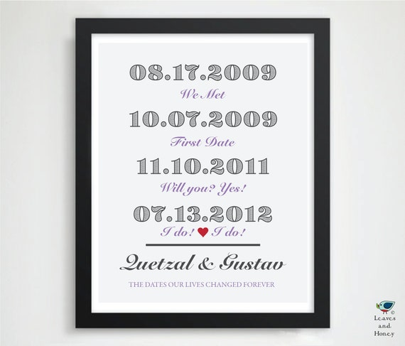 Custom Anniversary Present // Bridal Shower Gift// Personalized Wedding Gift for Husband // Important Special Dates Art Print  // 8x10