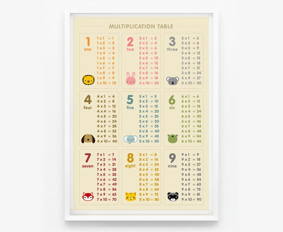 Multiplication table number 8x10 on A4 wall art poster