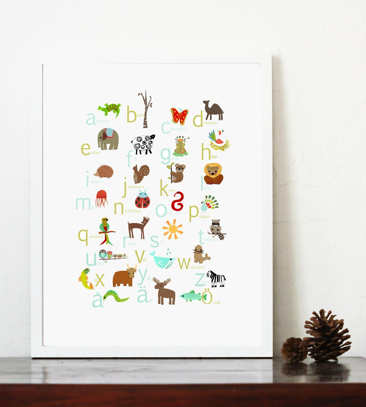 Swedish Alphabet Poster - ChildrenInspire