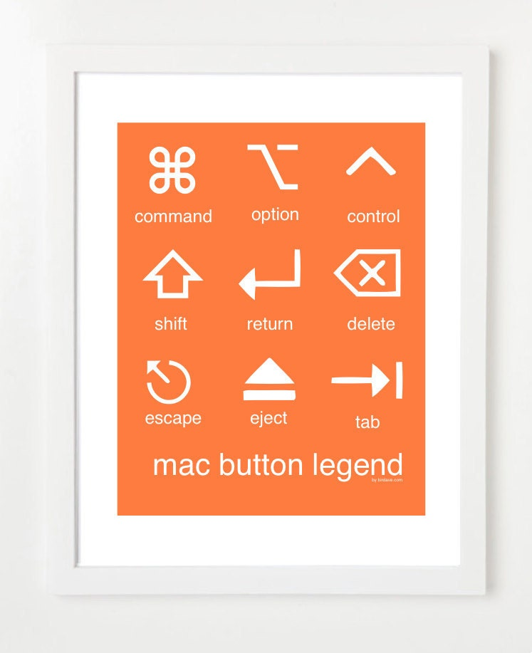 Office Poster:  Mac OSX Button Legend